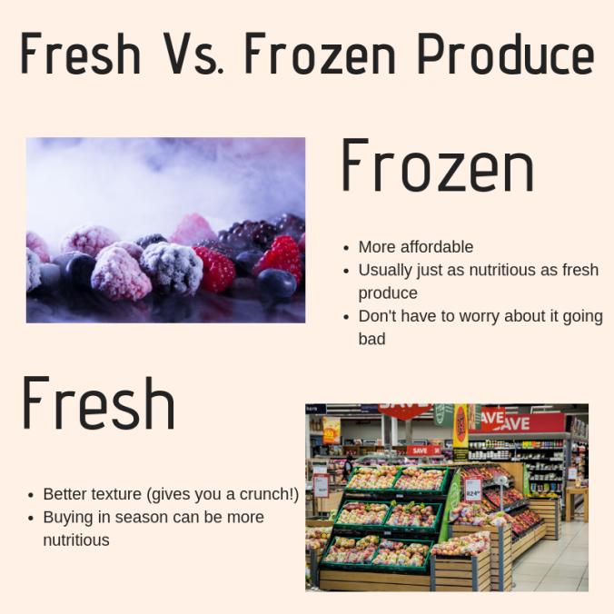 Fresh Vs. Frozen Produce