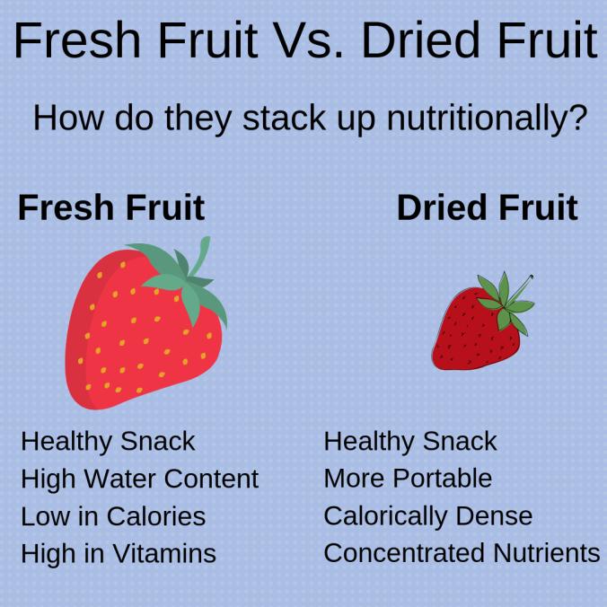 Fresh Fruit Vs. Dried Fruit